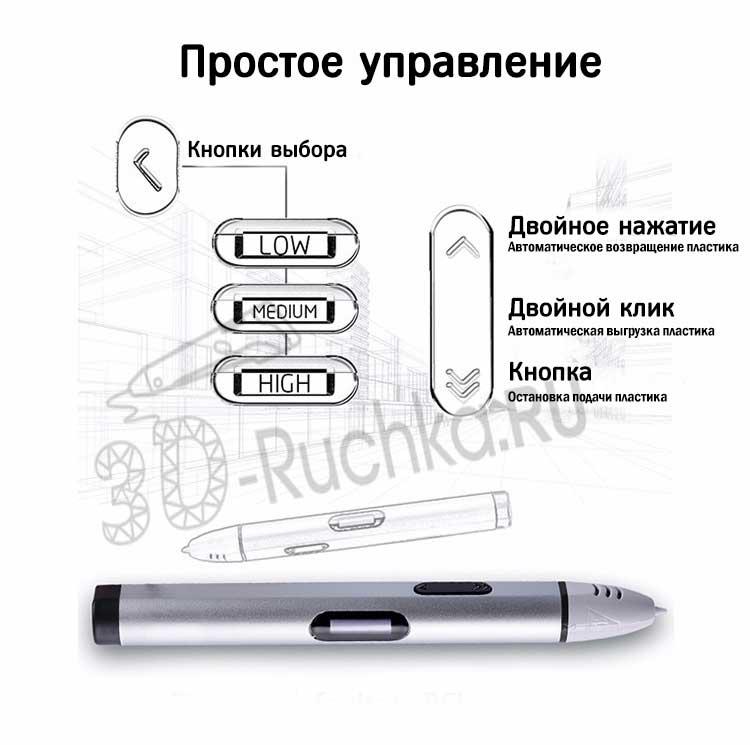 Обзор 3D ручки Dewang X4